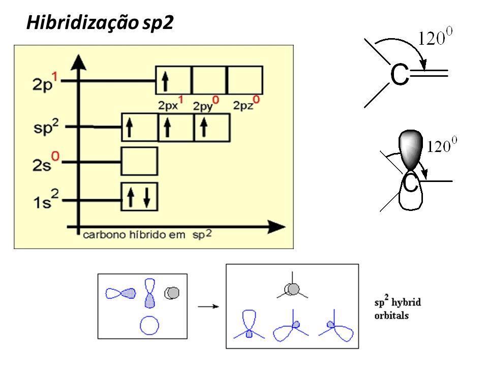 Hibridização sp2