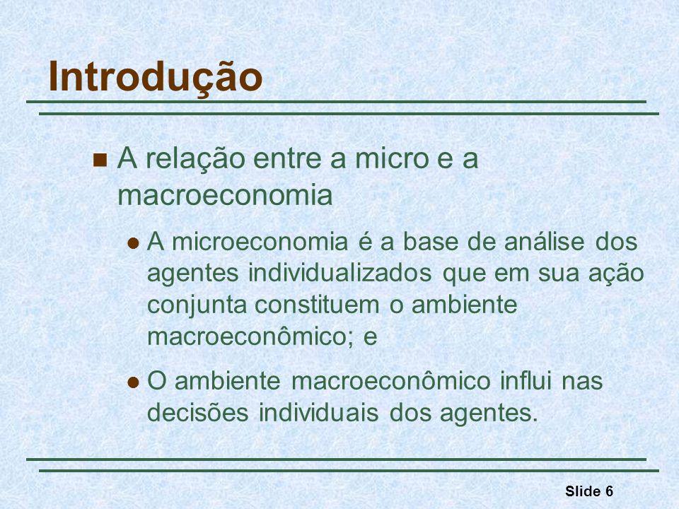 Introdução A relação entre a micro e a macroeconomia