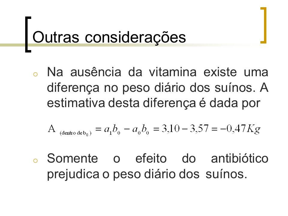 Outras considerações Na ausência da vitamina existe uma diferença no peso diário dos suínos. A estimativa desta diferença é dada por.