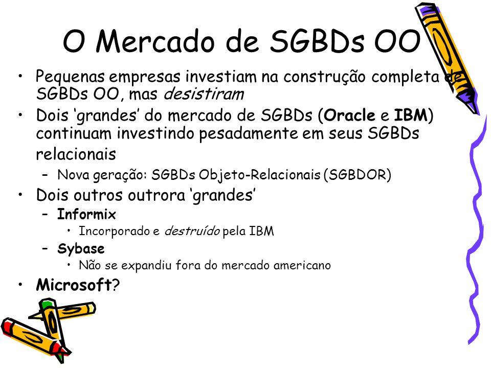 O Mercado de SGBDs OO Pequenas empresas investiam na construção completa de SGBDs OO, mas desistiram.