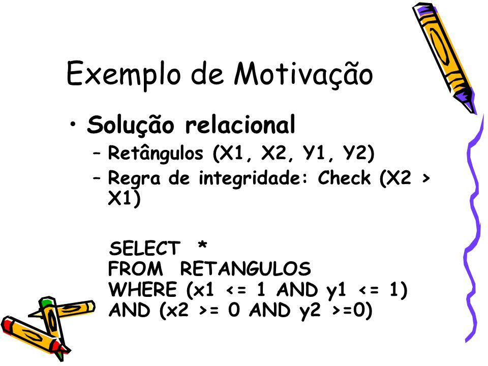 Exemplo de Motivação Solução relacional Retângulos (X1, X2, Y1, Y2)