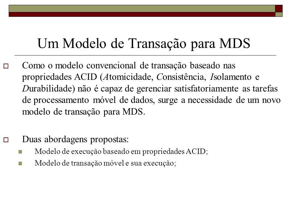 Um Modelo de Transação para MDS