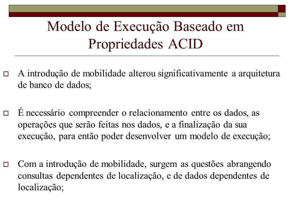 Modelo de Execução Baseado em Propriedades ACID