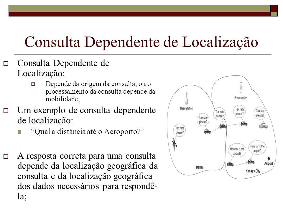 Consulta Dependente de Localização