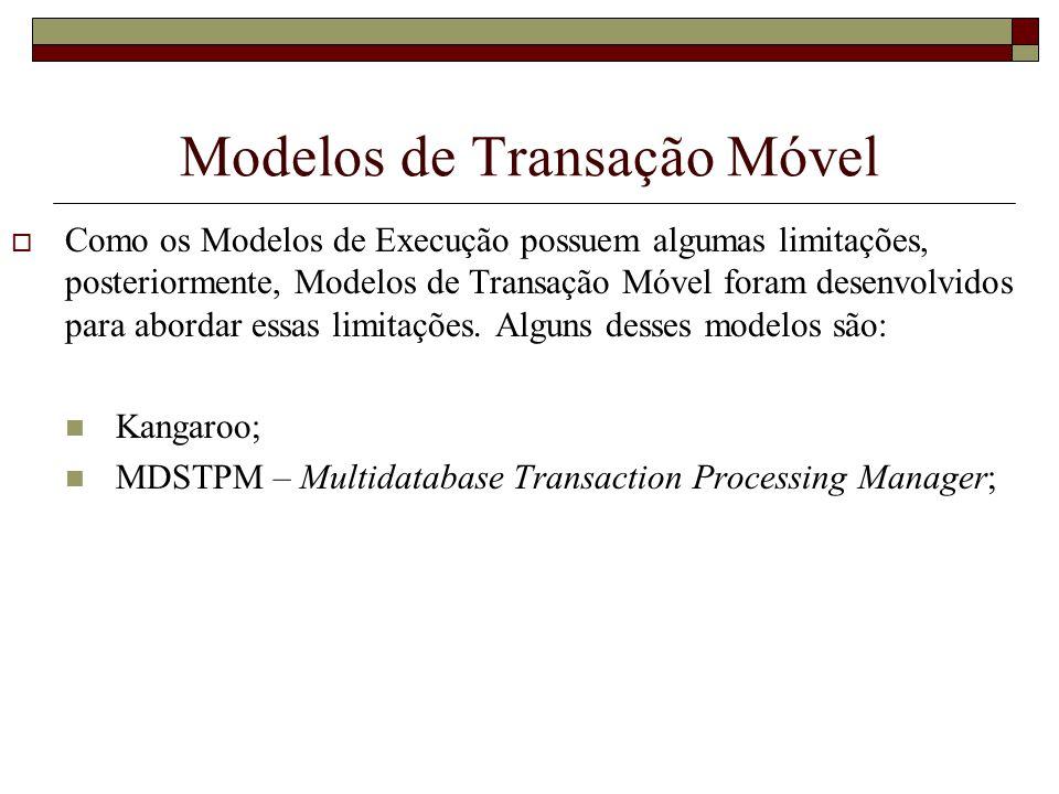 Modelos de Transação Móvel