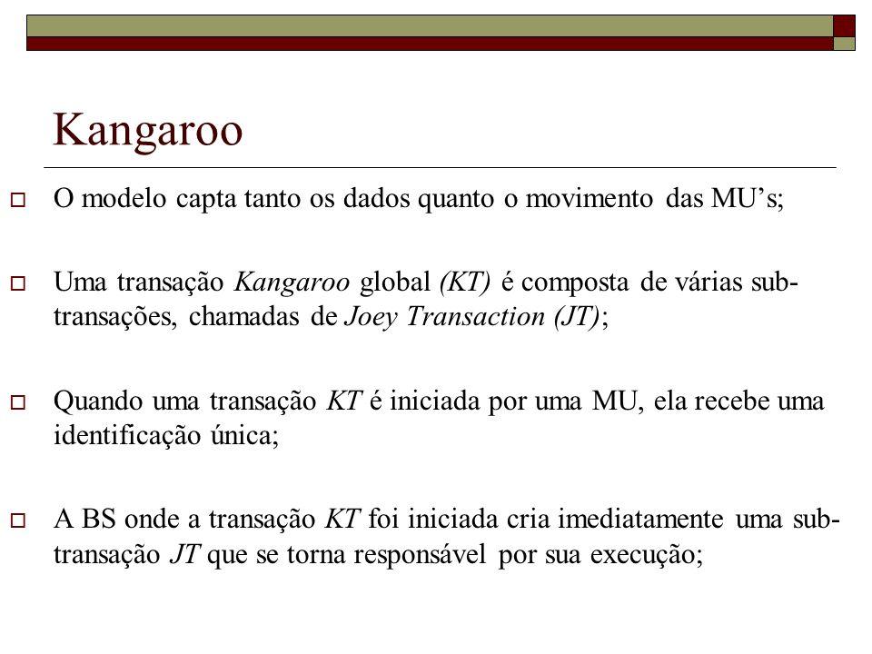 Kangaroo O modelo capta tanto os dados quanto o movimento das MU's;