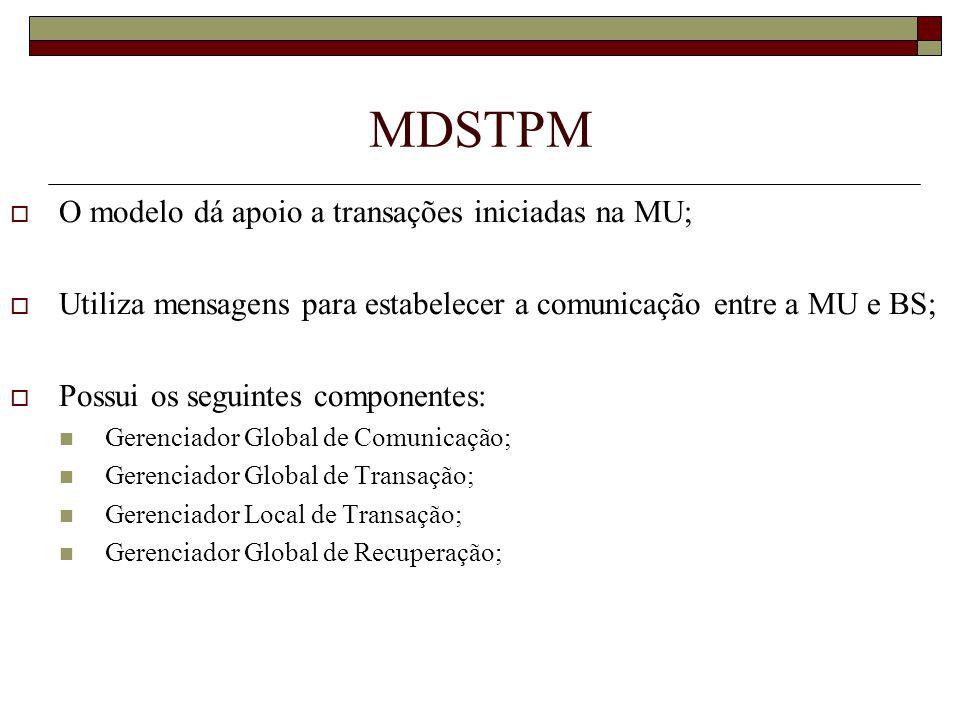 MDSTPM O modelo dá apoio a transações iniciadas na MU;