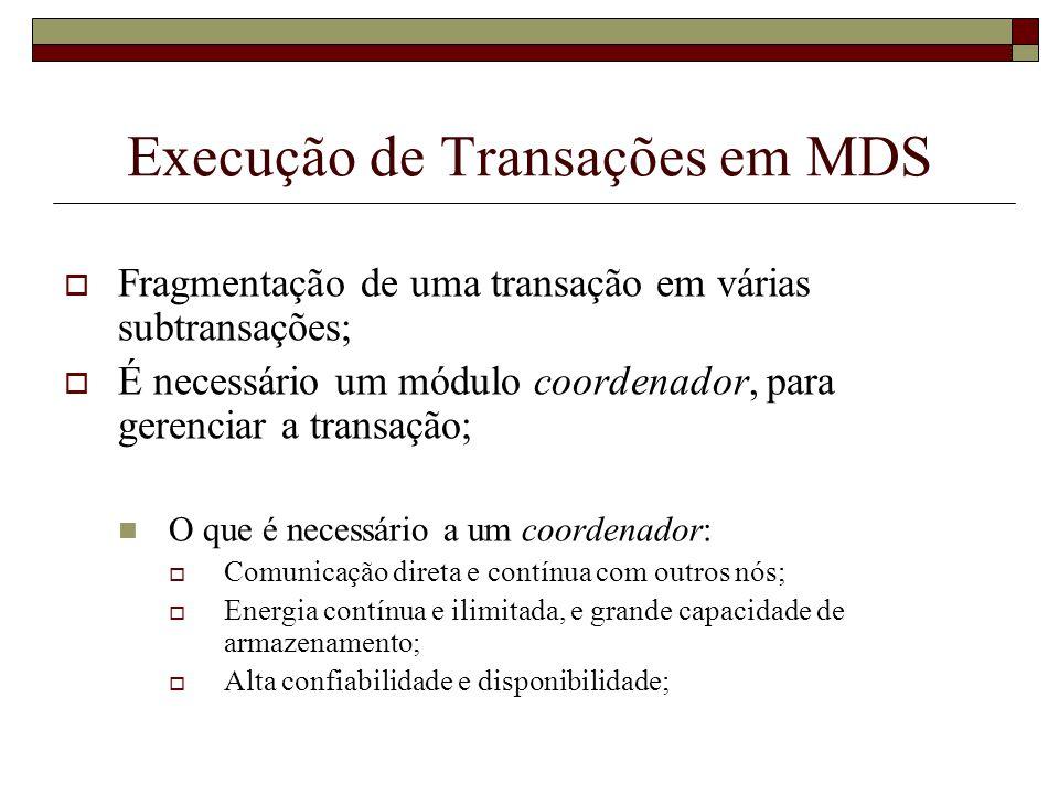 Execução de Transações em MDS