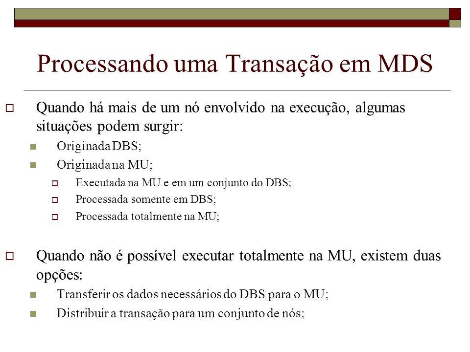 Processando uma Transação em MDS