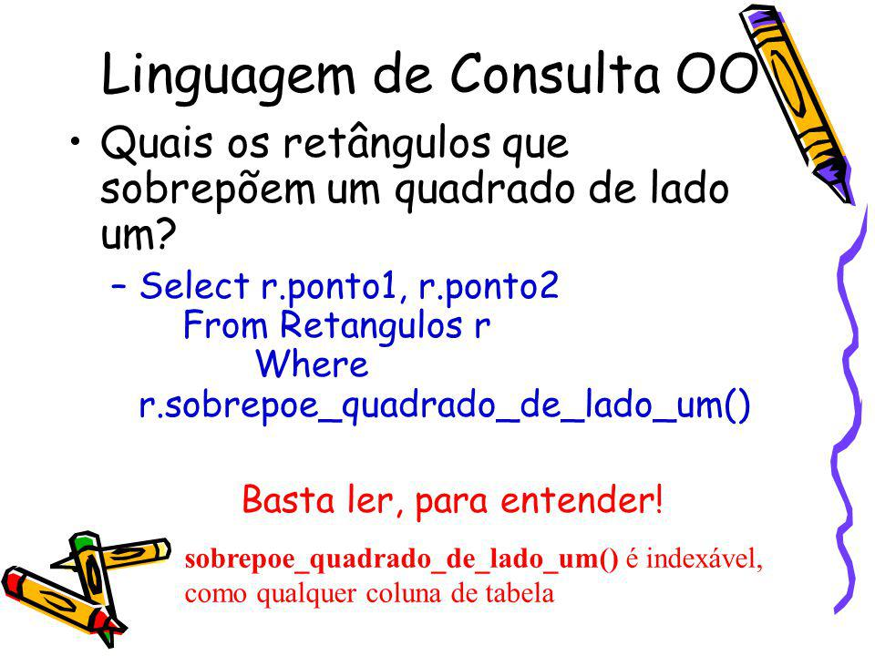 Linguagem de Consulta OO