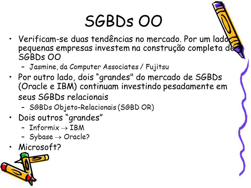 SGBDs OO Verificam-se duas tendências no mercado. Por um lado, pequenas empresas investem na construção completa de SGBDs OO.