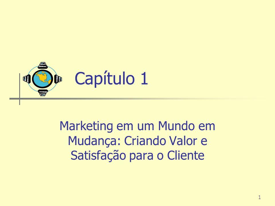Capítulo 1 Marketing em um Mundo em Mudança: Criando Valor e Satisfação para o Cliente. Ambiente de Marketing.