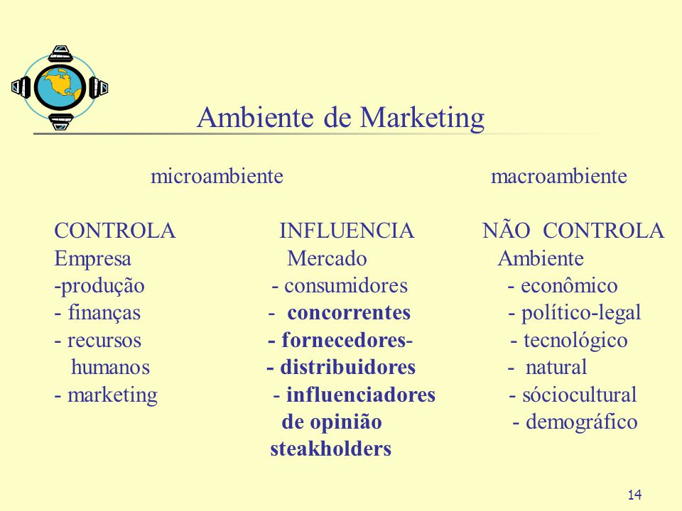 Ambiente de Marketing microambiente macroambiente
