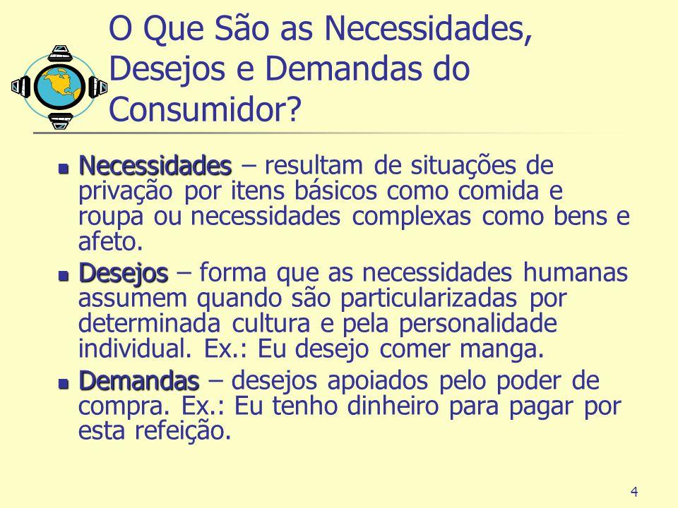 O Que São as Necessidades, Desejos e Demandas do Consumidor