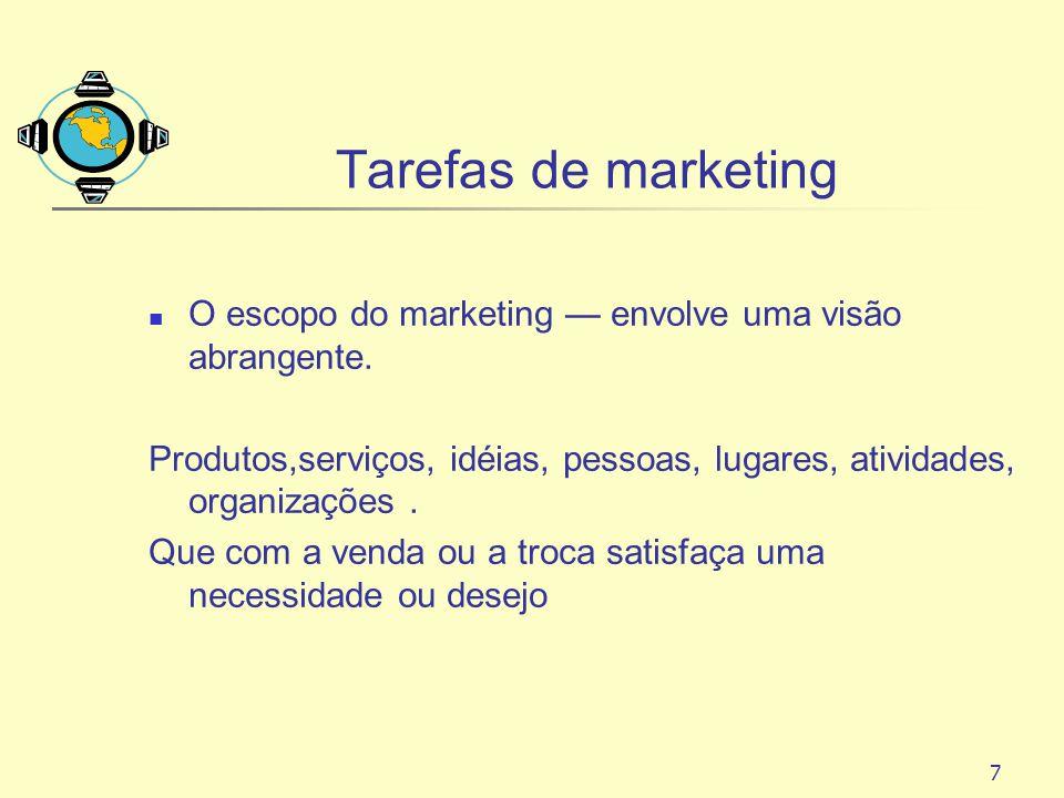 Tarefas de marketing O escopo do marketing — envolve uma visão abrangente. Produtos,serviços, idéias, pessoas, lugares, atividades, organizações .