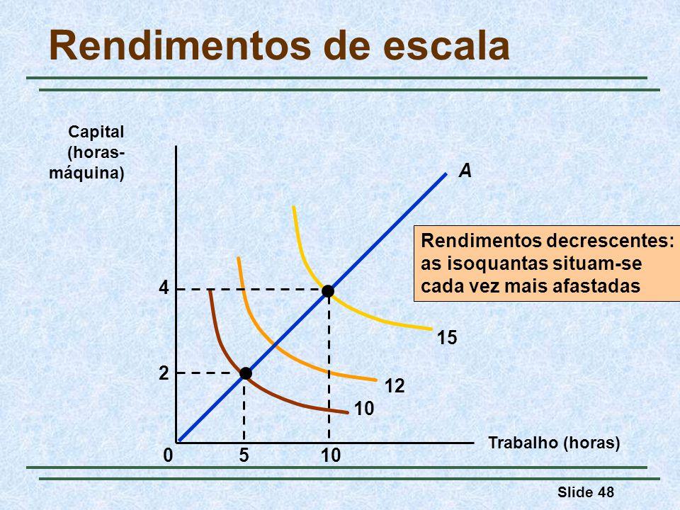 Rendimentos de escala 5 10 2 4 A 10 12 15 Rendimentos decrescentes: