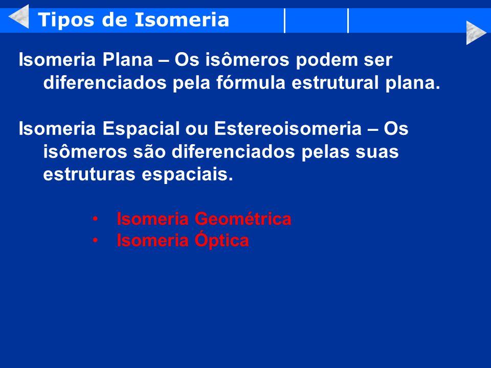 Tipos de Isomeria Isomeria Plana – Os isômeros podem ser diferenciados pela fórmula estrutural plana.