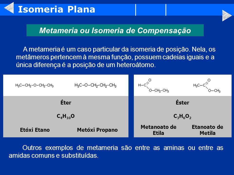 Metameria ou Isomeria de Compensação