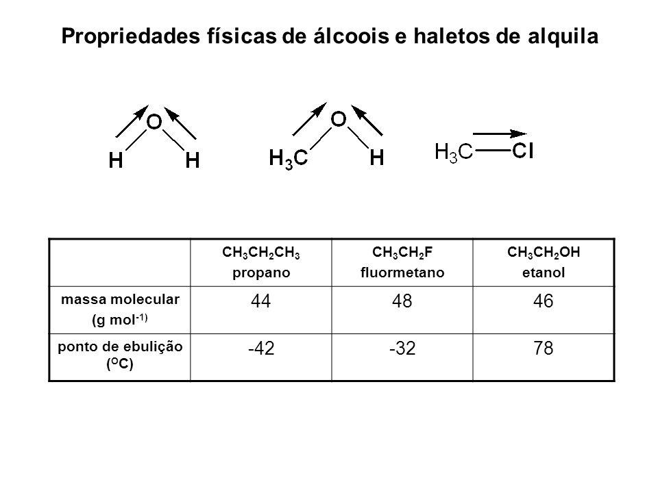 Propriedades físicas de álcoois e haletos de alquila