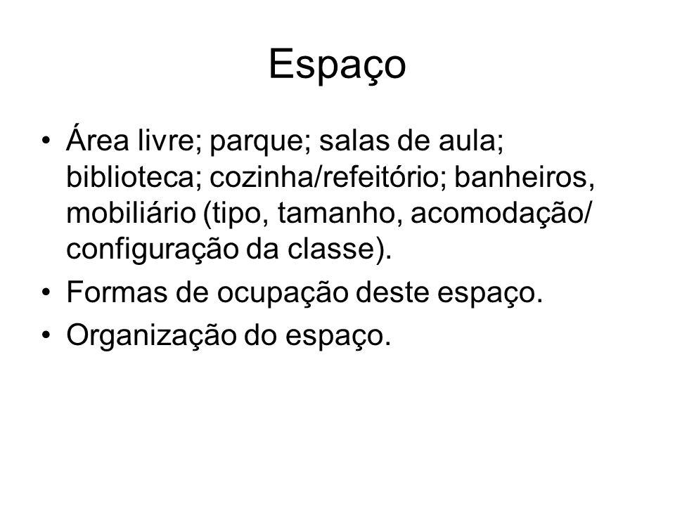 Espaço Área livre; parque; salas de aula; biblioteca; cozinha/refeitório; banheiros, mobiliário (tipo, tamanho, acomodação/ configuração da classe).