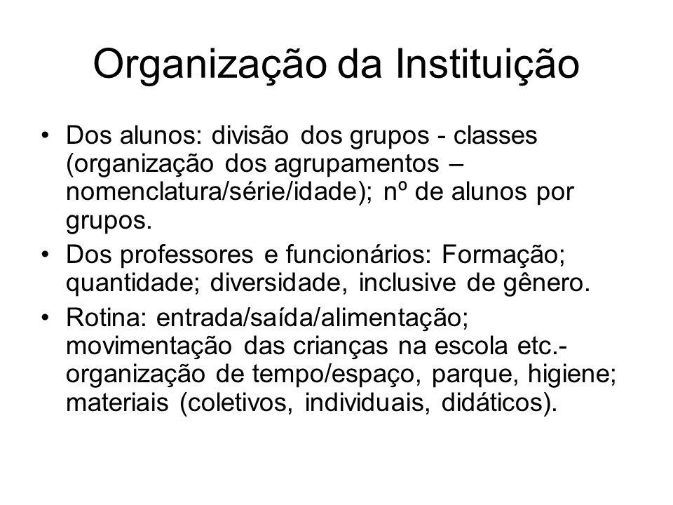 Organização da Instituição