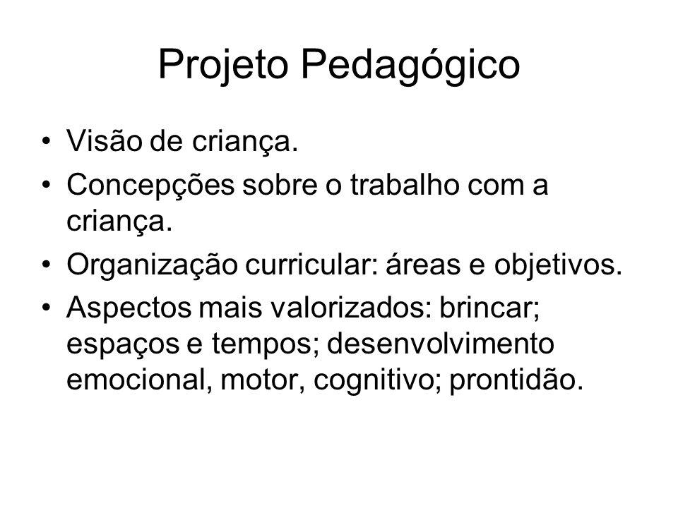 Projeto Pedagógico Visão de criança.