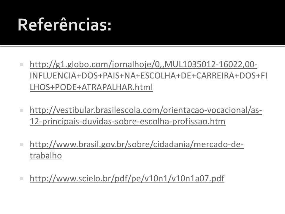 Referências: http://g1.globo.com/jornalhoje/0,,MUL1035012-16022,00-INFLUENCIA+DOS+PAIS+NA+ESCOLHA+DE+CARREIRA+DOS+FILHOS+PODE+ATRAPALHAR.html.