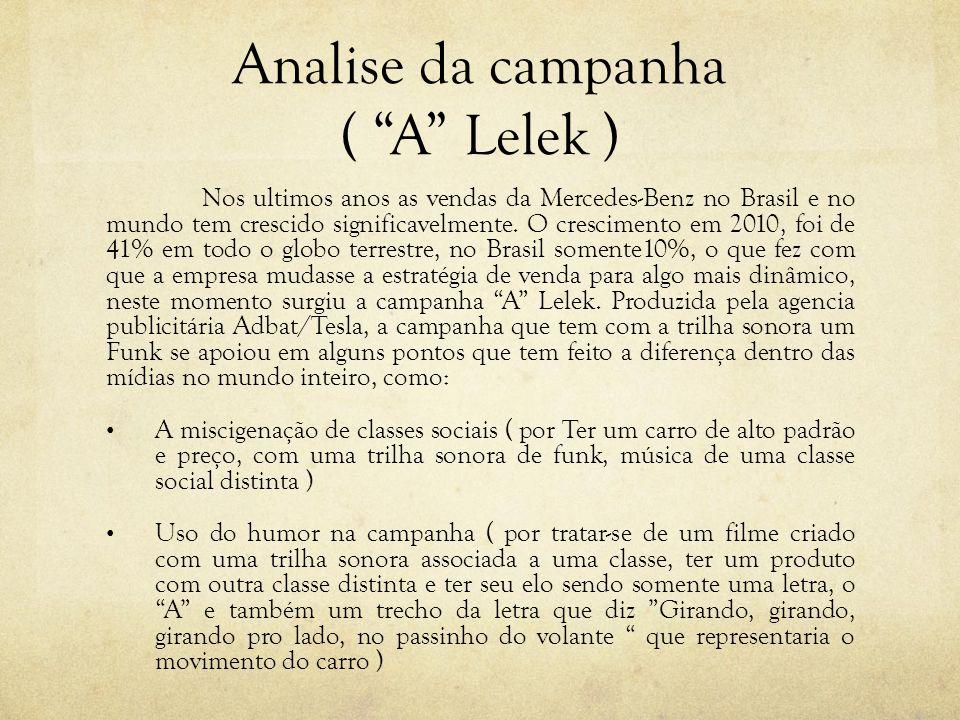 Analise da campanha ( A Lelek )