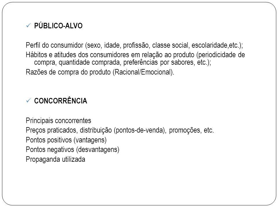 PÚBLICO-ALVO Perfil do consumidor (sexo, idade, profissão, classe social, escolaridade,etc.);