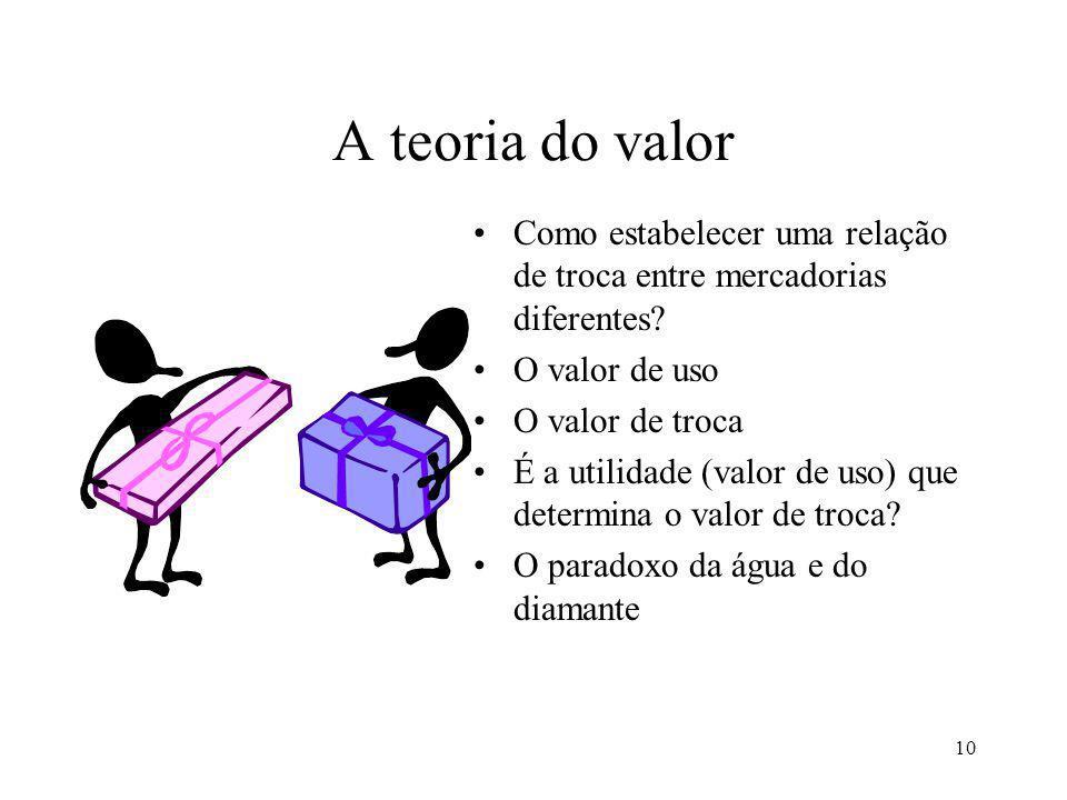 A teoria do valor Como estabelecer uma relação de troca entre mercadorias diferentes O valor de uso.