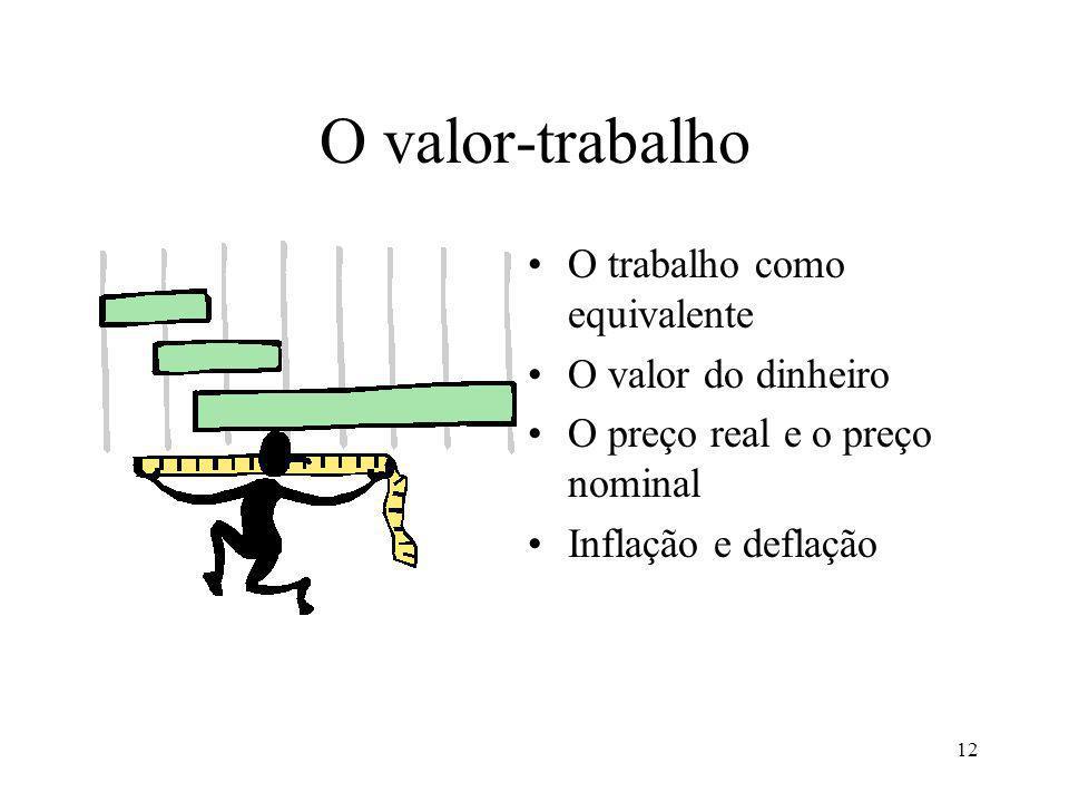 O valor-trabalho O trabalho como equivalente O valor do dinheiro