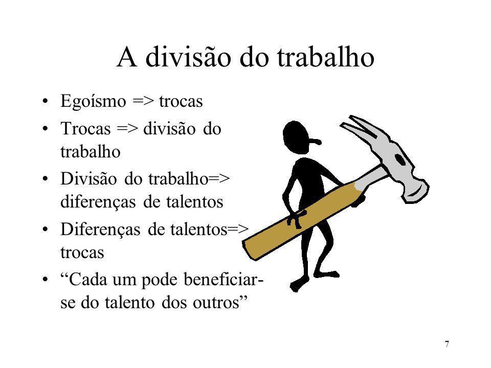 A divisão do trabalho Egoísmo => trocas