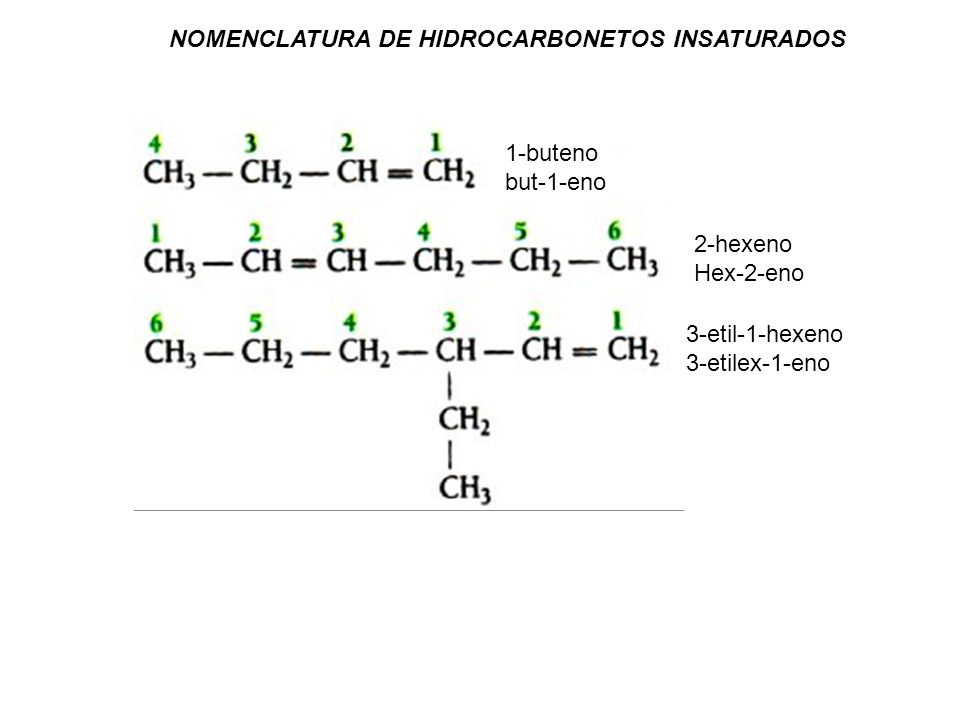 NOMENCLATURA DE HIDROCARBONETOS INSATURADOS