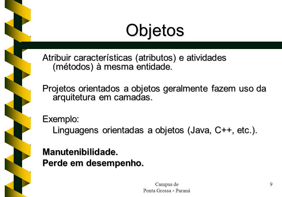 Objetos Atribuir características (atributos) e atividades (métodos) à mesma entidade.