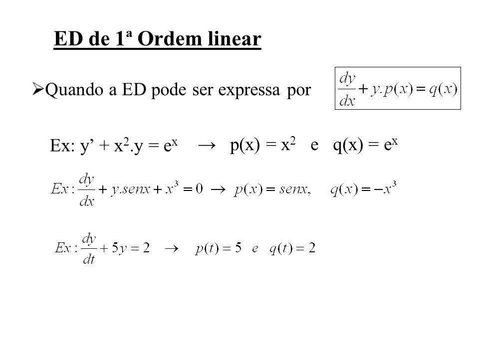 ED de 1ª Ordem linear Quando a ED pode ser expressa por