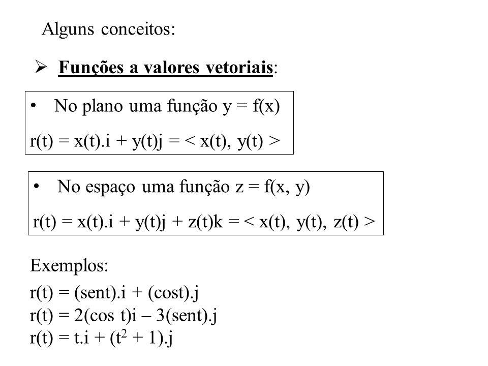 Alguns conceitos: Funções a valores vetoriais: No plano uma função y = f(x) r(t) = x(t).i + y(t)j = < x(t), y(t) >