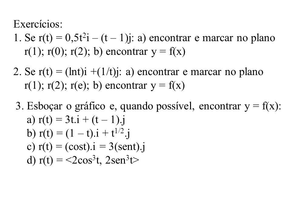 Exercícios: 1. Se r(t) = 0,5t2i – (t – 1)j: a) encontrar e marcar no plano. r(1); r(0); r(2); b) encontrar y = f(x)