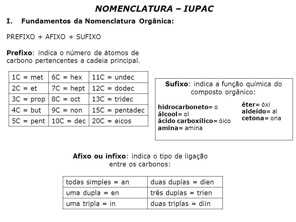 NOMENCLATURA – IUPAC Fundamentos da Nomenclatura Orgânica: