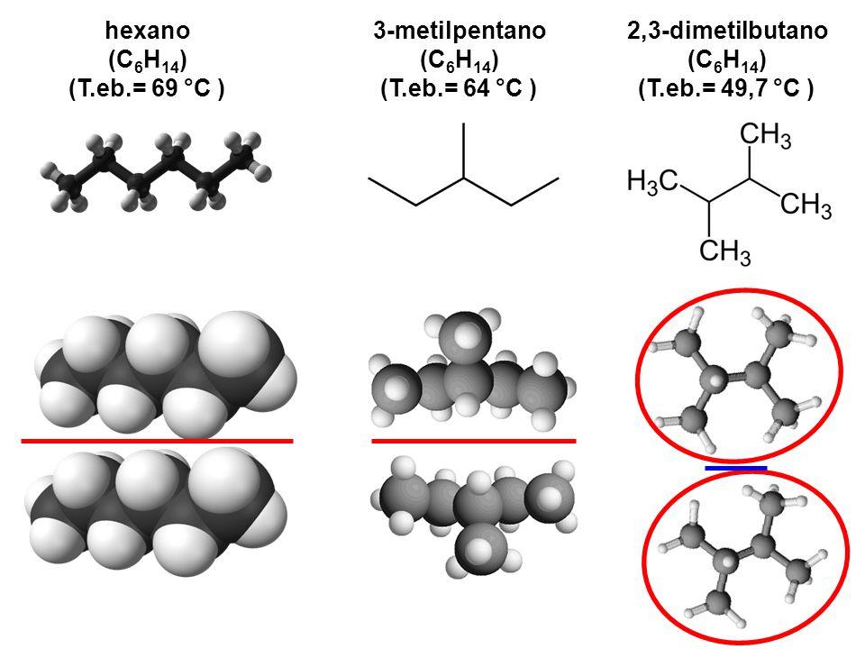 hexano (C6H14) (T.eb.= 69 °C ) 3-metilpentano. (C6H14) (T.eb.= 64 °C ) 2,3-dimetilbutano. (C6H14)