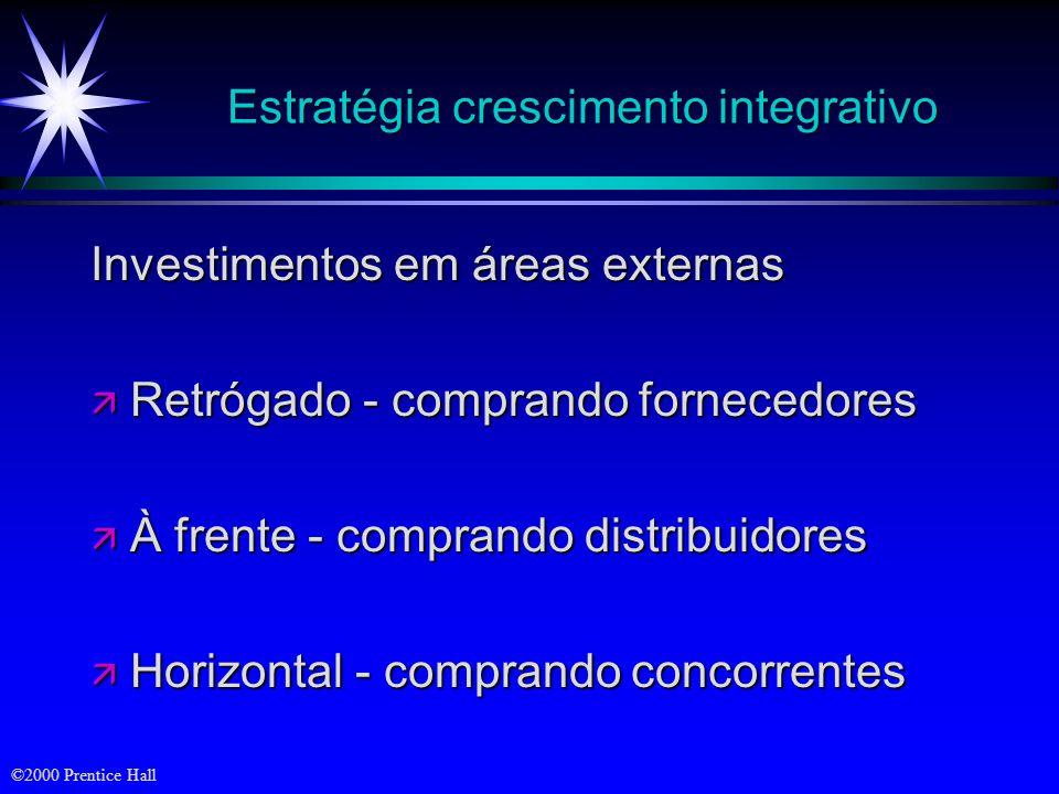 Estratégia crescimento integrativo