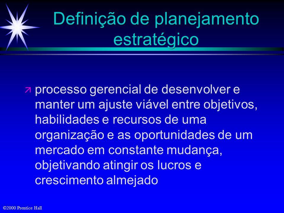 Definição de planejamento estratégico