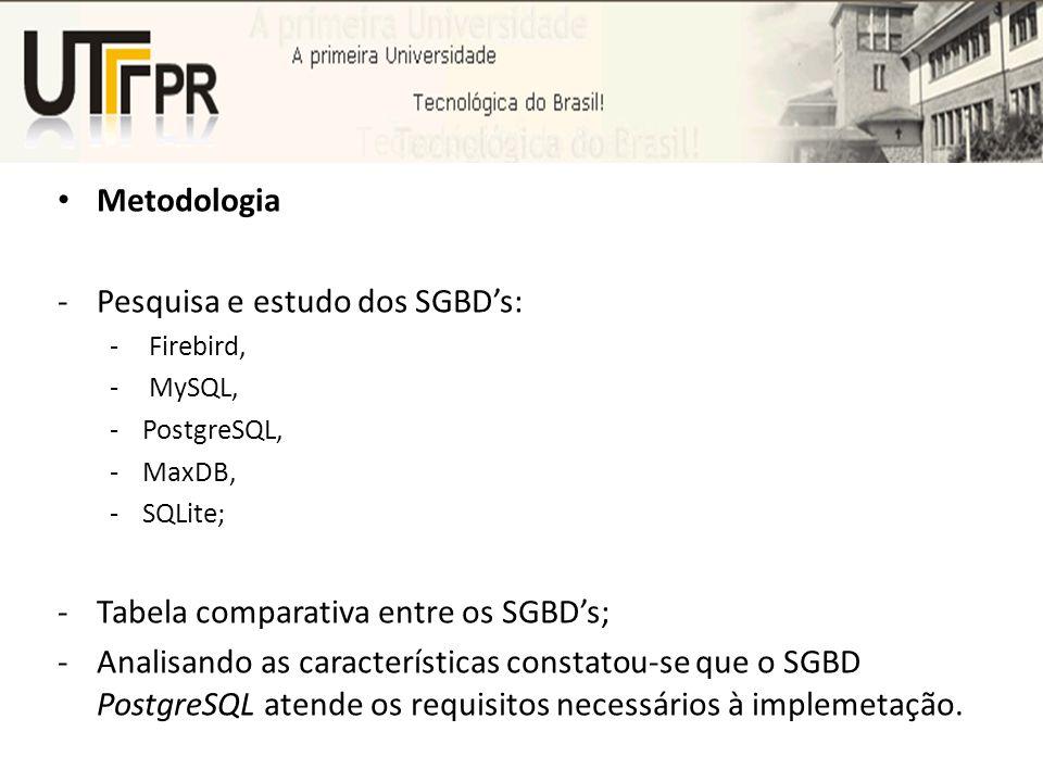 Pesquisa e estudo dos SGBD's: