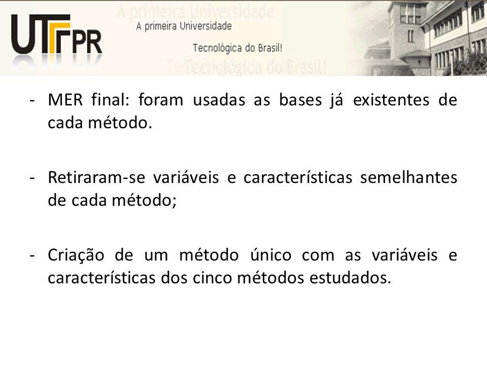 MER final: foram usadas as bases já existentes de cada método.