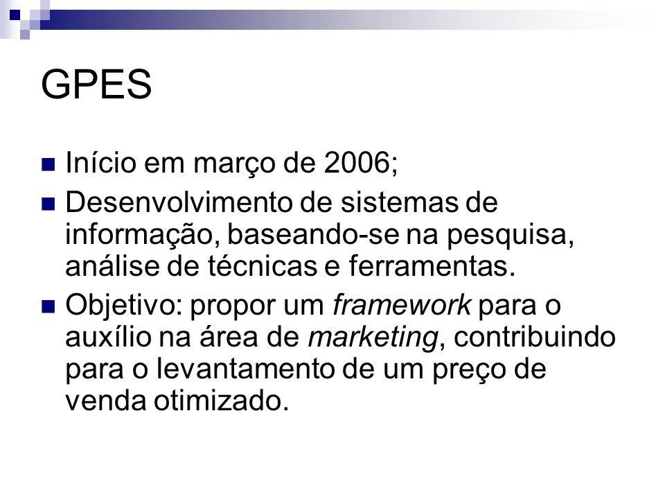 GPES Início em março de 2006;