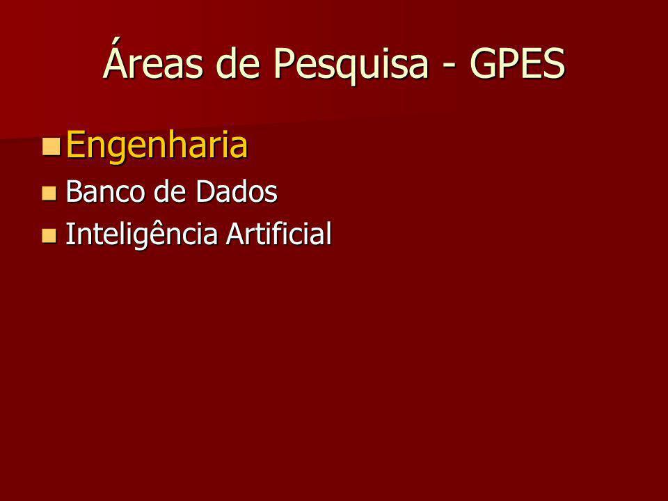 Áreas de Pesquisa - GPES