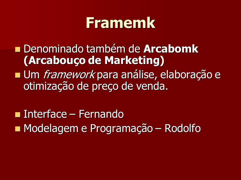 Framemk Denominado também de Arcabomk (Arcabouço de Marketing)