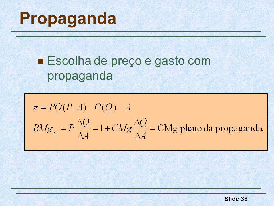 Propaganda Escolha de preço e gasto com propaganda 137