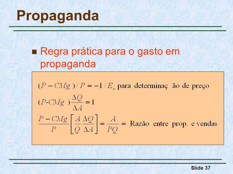 Propaganda Regra prática para o gasto em propaganda 138