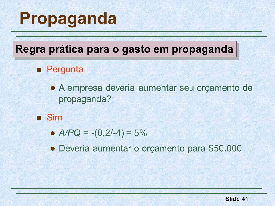 Regra prática para o gasto em propaganda