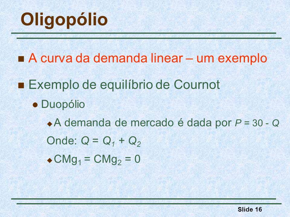 Oligopólio A curva da demanda linear – um exemplo